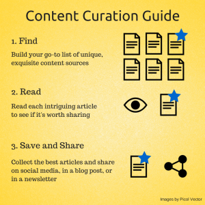 Curation Guide