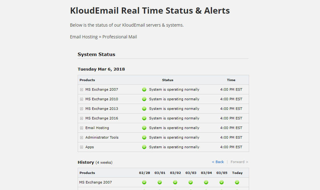 KloudEmail Status Page